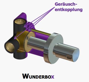schmiedl-wunderbox-12